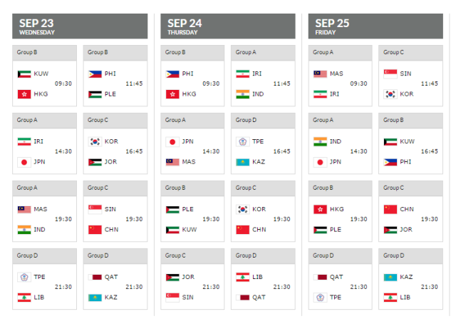 2015 FIBA Asia Championship Full details and Schedule