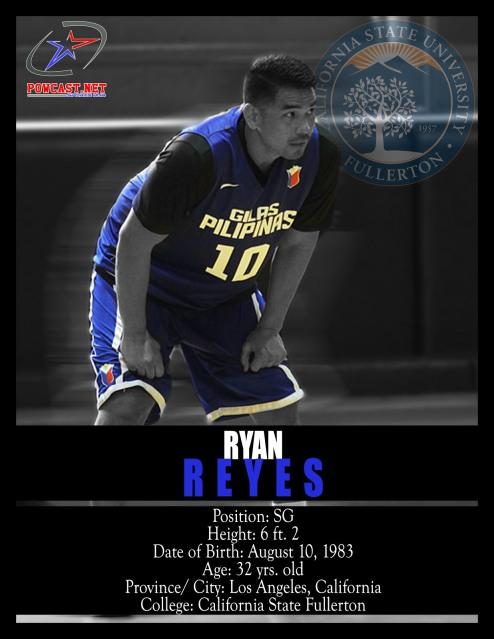 Ryan Reyes Gilas Pilipinas