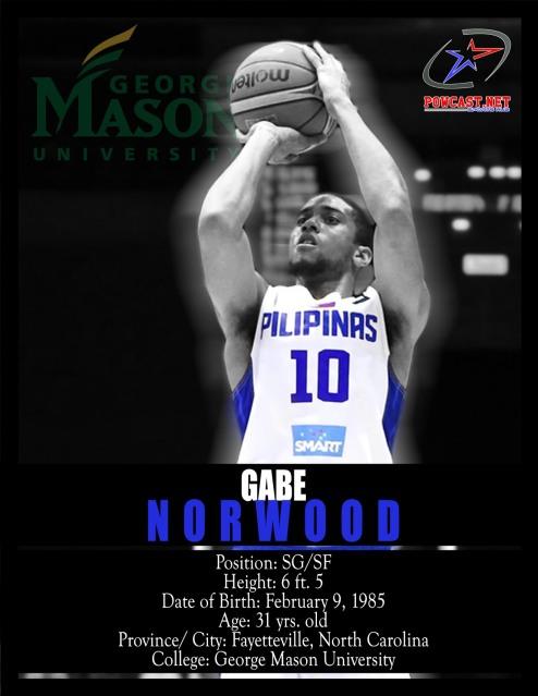 Gabe Norwood Gilas Pilipinas