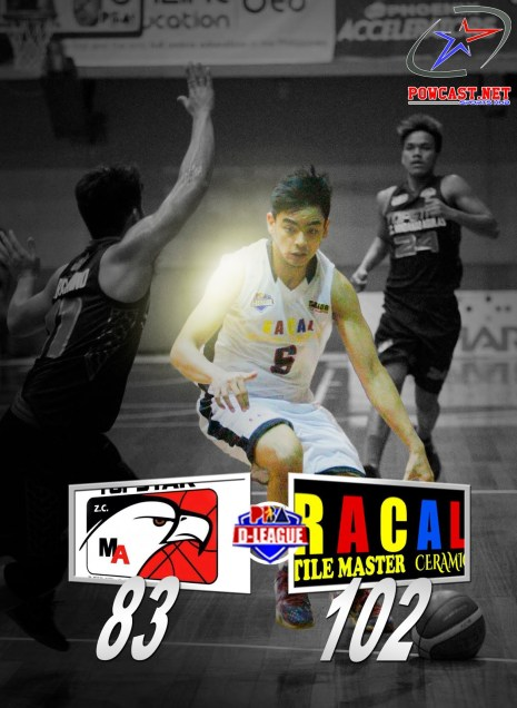 PBA D- League: Racal Tile Masters dumped Topstar ZC Mindanao