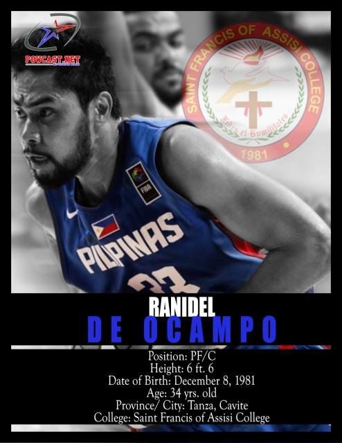 Ranidel De Ocampo Gilas Pilipinas