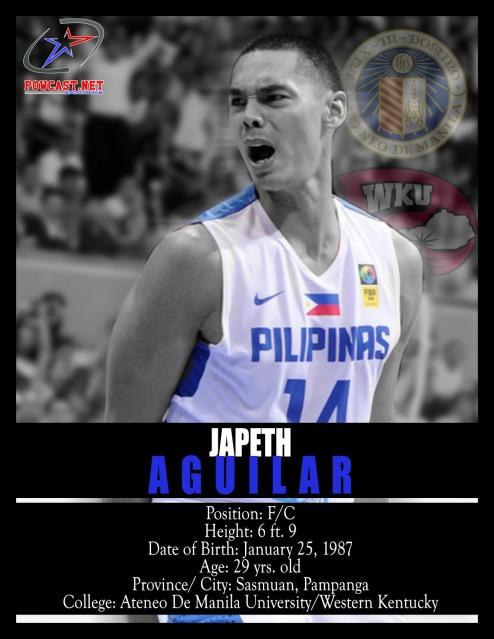 Japeth Aguilar Gilas Pilipinas